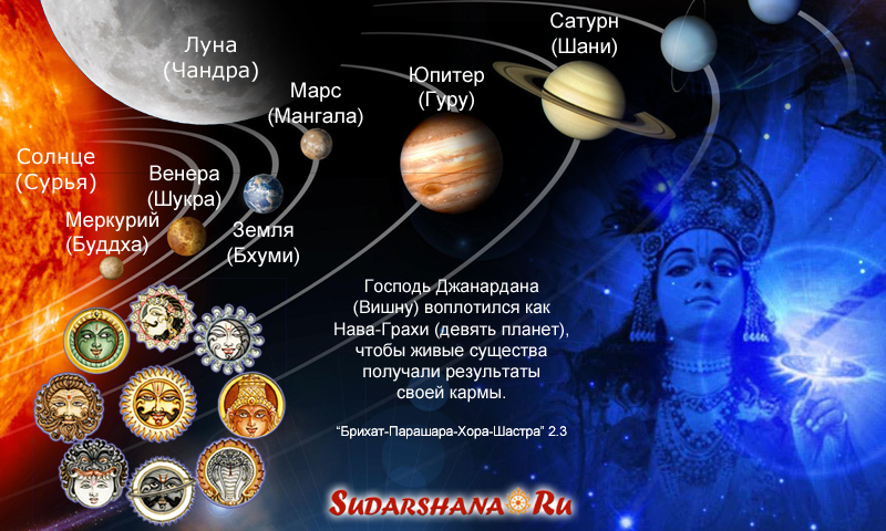 nine planets in vedic astrology There are total nine planets in astrology and there are sun, moon, mars, mercury, jupiter, venus, saturn, rahu and ketu it is well known that these planets are very important, when it comes to the calculations made by vedic astrology several things related to one's density are directly.