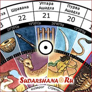 Солнце в накшатре Уттара-Ашадха