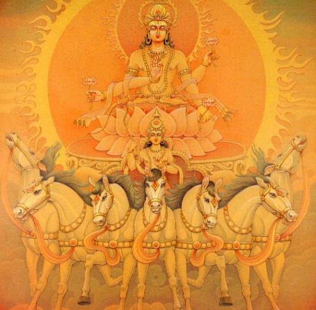Солнце (Сурья) в ведической астрологии