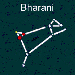 Накшатра Бхарани
