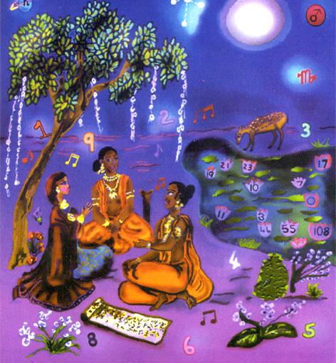 Накшатра Анурадха