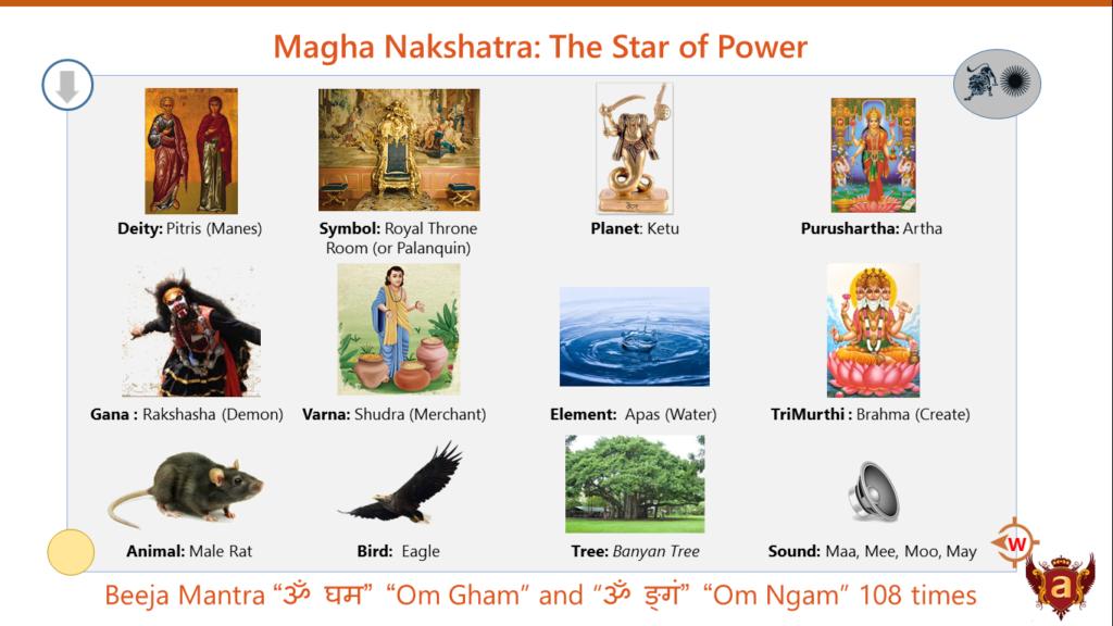 Символы накшатры Магха
