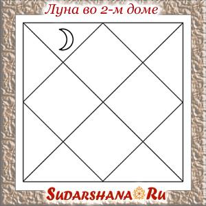 Луна во 2-м доме гороскопа