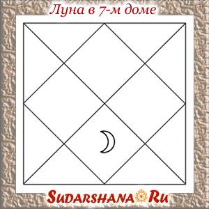 Луна в 7-м доме гороскопа