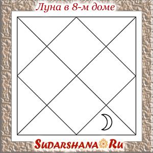 Луна в 8-м доме гороскопа