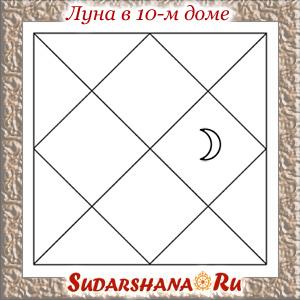 Луна в 10-м доме гороскопа