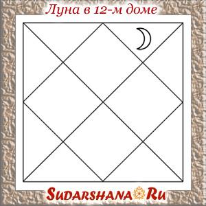 Луна в 12-м доме гороскопа