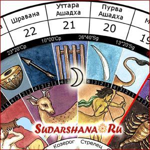Луна в накшатре Уттара Ашадха