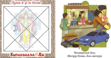 Луна - Чандра - в 4-м доме
