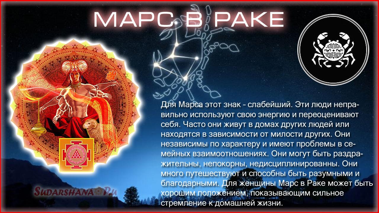 Марс в Раке - Джйотиш