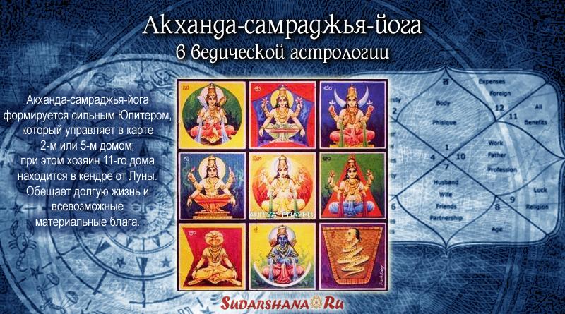 Акханда-самраджья-йога