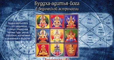 Буддха-адитья-йога