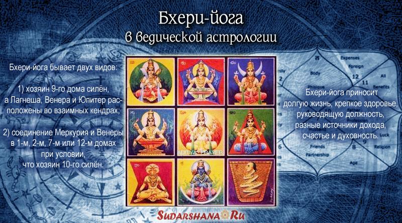 Бхери-йога в ведической астрологии
