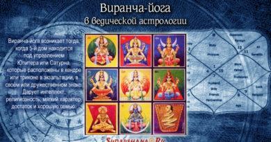 Виранча-йога в ведической астрологии