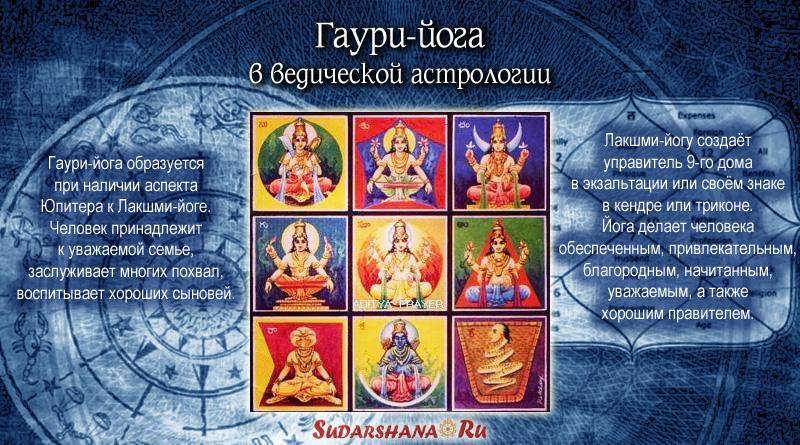Гаури-йога в ведической астрологии