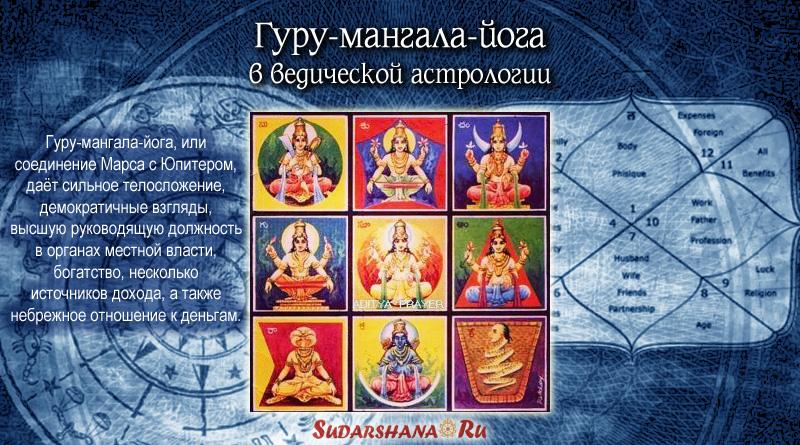 Гуру-мангала-йога в ведической астрологии