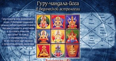 Гуру-чандала-йога в ведической астрологии