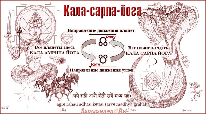 Кала-сарпа-йога