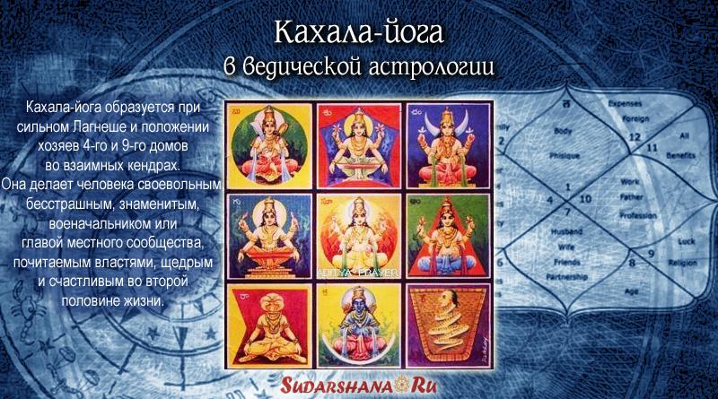 Кахала-йога в ведической астрологии