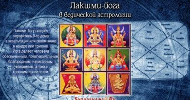 Лакшми-йога в ведической астрологии