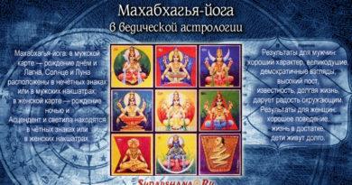 Махабхагья-йога в ведической астрологии