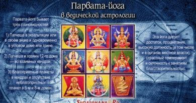 Парвата-йога