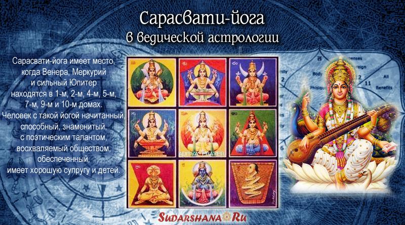 Сарасвати-йога в ведической астрологии
