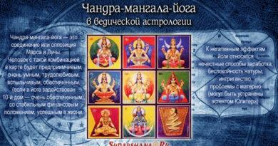 Чандра-мангала-йога в ведической астрологии