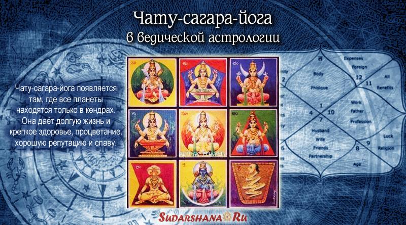 Чату-сагара-йога в ведической астрологии