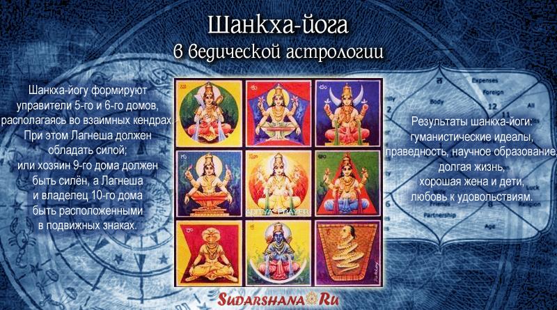 Шанкха-йога в ведической астрологии