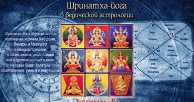 Шринатха-йога в ведической астрологии