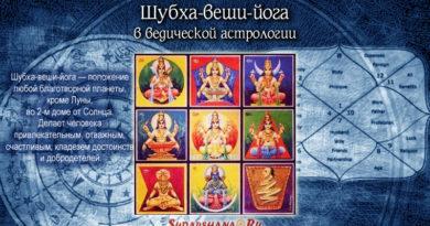 Шубха-веши-йога в ведической астрологии