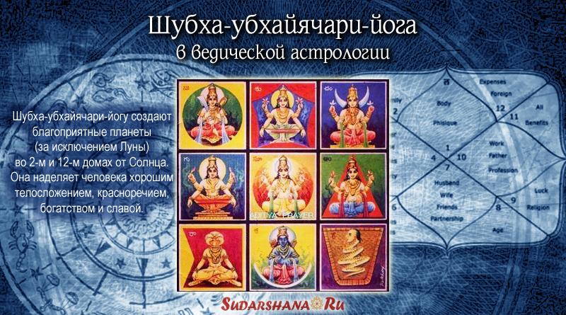 Шубха-убхайячари-йога в ведической астрологии