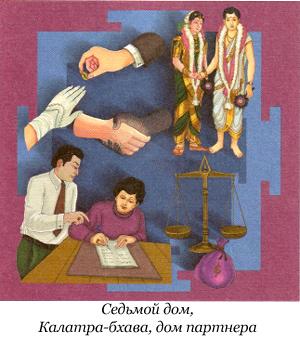 7-й дом гороскопа - Калатра-бхава