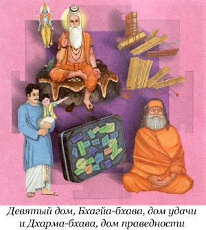 9-й дом гороскопа - Бхагйа-бхава и Дхарма-бхава