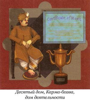 10-й дом гороскопа - Карма-бхава
