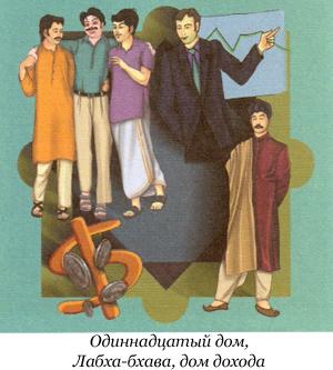 11-й дом гороскопа - Лабха-бхава