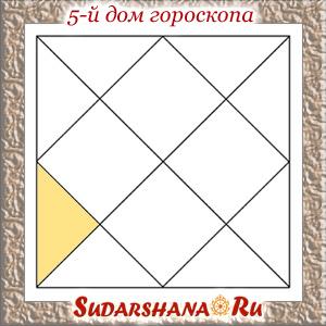 Пятый дом гороскопа в ведической астрологии
