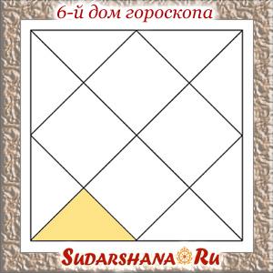 Шестой дом гороскопа в ведической астрологии