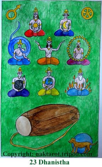 Накшатра Дхаништха и восемь Васу