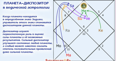 Планета-диспозитор