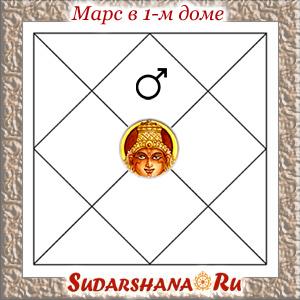 Марс (Мангала) в 1-м-доме гороскопа