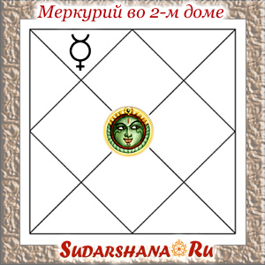 Меркурий (Буддха) во 2-м доме