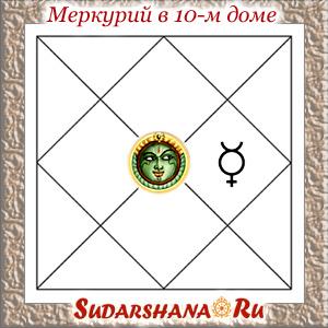Меркурий (Буддха) в 10-м доме