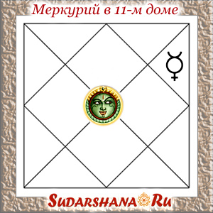 Меркурий (Буддха) в 11-м доме
