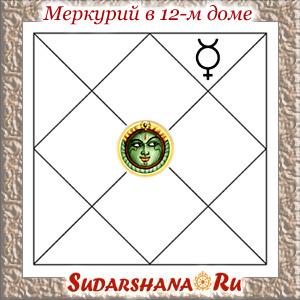 Меркурий (Буддха) в 12-м доме