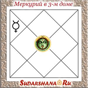 Меркурий (Буддха) в 3-м доме