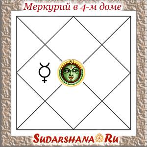 Меркурий (Буддха) в 4-м доме