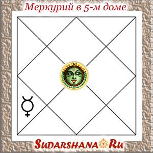 Меркурий (Буддха) в 5-м доме
