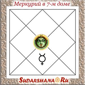 Меркурий (Буддха) в 7-м доме